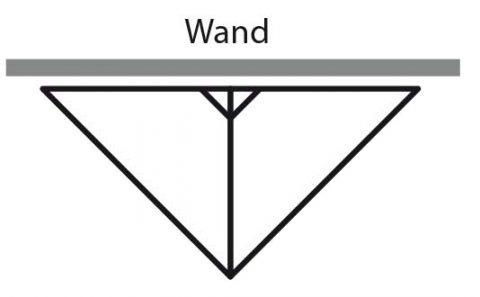 Wertstoff-Sammelstation Doppelecke